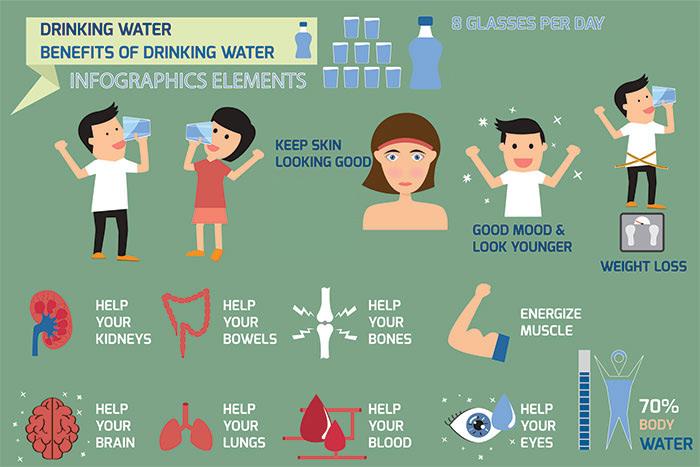 Crea el hábito de tomar agua