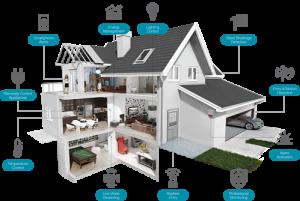 Smart Home– opiniones – precio